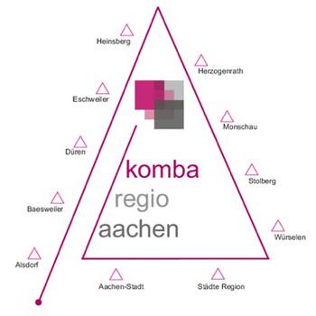 komba regio aachen